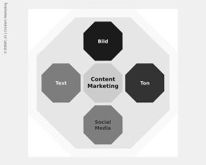 Content-Marketing_650x520-bw