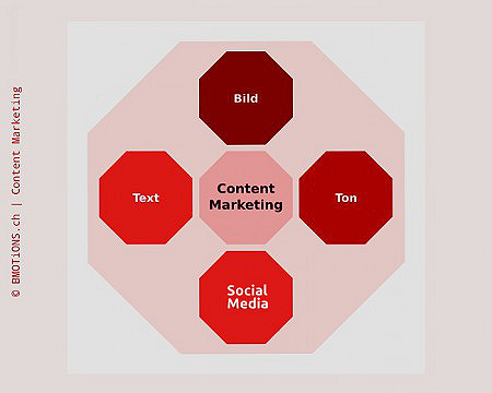 content-marketing-red